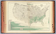 Tobacco. Product, per square mile of total area, by counties. Based on the returns of the tenth census. 1880. Copyright, 1883, by Charles Scribner's Sons.