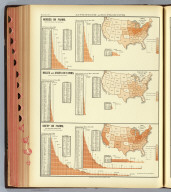 Stock on farms, not including ranch stock, 1880. Based on the returns of the tenth census. Copyright, 1883, by Charles Scribner's Sons.