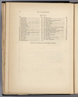 List of Illustrations (continued) (Part I).