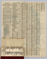 Index Page: Map of St. Louis Mo.