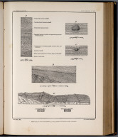 Plate XVII: Section of the crater walls inclosing the Soda Lakes, Nevada