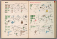 World. Economic., World Geo-graphic Atlas, A Composite of Man's Environment. Geography, Geology, Demography, Astronomy, Climatology, Economics. Privately printed for Container Corporation of America, 1953, edited and designed by herbert bayer.