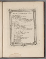 Contents: Table des Cartes et Plans du Ier Volume.(1)