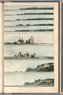 Plate 15. 1. Ushant, S.S.E. 2. Ushant, S.E..& S. 3. Ushant, S.E. 4. Ushant, S.E.&E. 5. Ushant, E.S.E. 6. Calshot Castle. 7. Hurst Castle. 8. The Start, West. 9. The Start, W.N.W. Engrave'd for I.T. Serres's Little Sea Torch, & Pub. by him, London, 1801...., The little sea torch: or, True guide for coasting pilots: by which they are clearly instructed how to navigate along the coasts of England, Ireland, France, Spain, Portugal, Italy, and Sicily; the isles of Malta, Corsica, Sardinia, and others in the straits; and of the coast of Barbary, from Cape Bon to Cape de Verd. Enriched with upwards of one hundred appearances of headlands and lighthouses. Together with plans of the principal harbors. Also a table of soundings, and various explanatory remarks. ... Translated from the French of Le Sieur Bougard, with corrections and additions, by J. T. Serres ... London: Published for the author, by J. Debett, Piccadilly; and also by Messrs, G. and W. Nicol, Booksellers to his Majesty ... 1801. Printed by T. Rochaby, Peterborough-Court, Fleet-Street., Plate 15. 9 Views