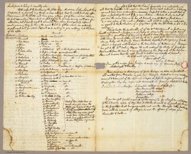 (Pages 2-3 of) Letter from Sidney E. Morse to his parents dated November 14, 1821.