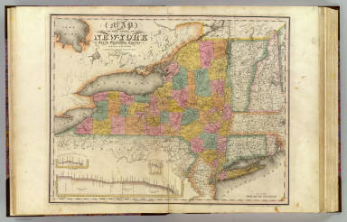 New-York State, surrounding country.