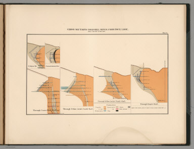 Plate 8. Cross Sections Gold Hill Mines, Comstock Lode.