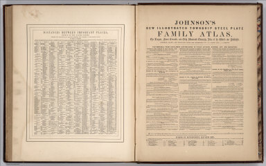 Text Page (131-132): Distances between Places. Advertisement: Johnson's Family Atlas .