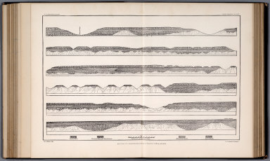 Plate XXIV: Section of Lahontan sediments in Humboldt Canon, Nevada