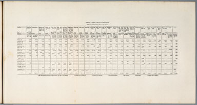 Statistical Table: Table C.- Analyses of the waters of enclosed lakes