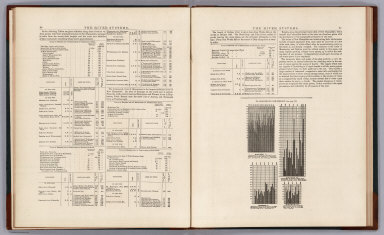Text Page: River Systems (concluded). (New Hampshire).
