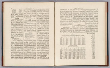 Text Page: Climatology of New Hampshire by J.B. Huntington (continued).