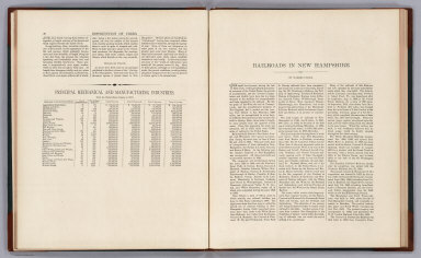 Text Page: Trees in New Hampshire (concluded). Railroads in New Hampshire.