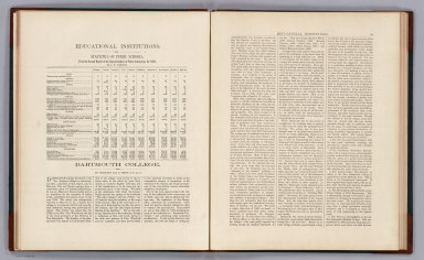 Text Page: Educational Institutions, Statistics of Public Schools. Dartmouth College. (New Hampshire).