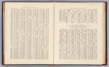 Text Page: Population - United States (concluded).