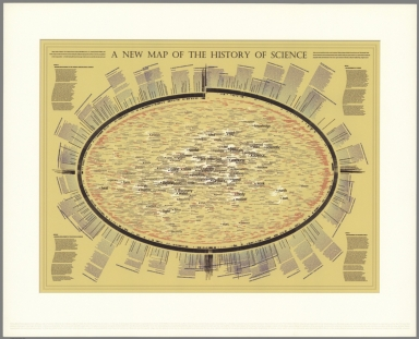 A New Map of The History of Science.