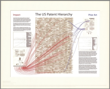 The U.S. Patent Hierarchy.