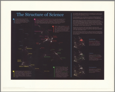 The structure of science.