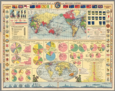 Navy League map of the British Empire