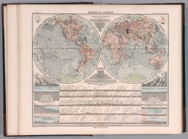 1892 Map Of The World.Browse All Images Of World From 1892 David Rumsey Historical Map