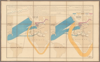 Browse All Images From Us Civil War David Rumsey Historical - Map-of-the-us-in-1861