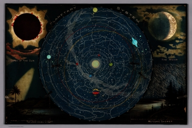 (backlit) Planetary System. Eclipse of the Sun. The Moon. The Zodiacal Light. Meteoric Shower.