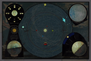 (backlit) Planetary System... (All flaps open except the center flap).