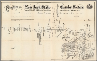 Map of the State of New York Showing its Canals.