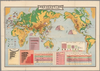 Comparison map of nations power