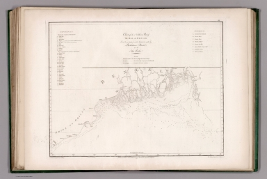 Chart of Northern part of The Bay of Bengal