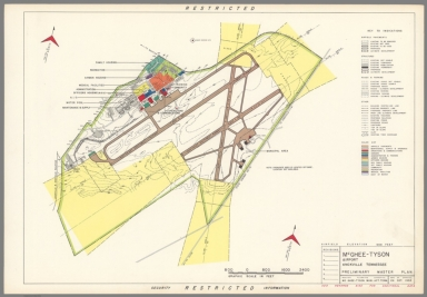 McGhee-Tyson Airport : Knoxville Tennessee : Preliminary master plan