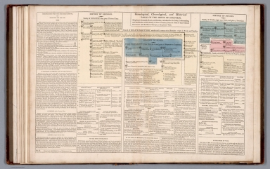 Genealogical, chronological, and historical table of the house of Holstein. No. 6