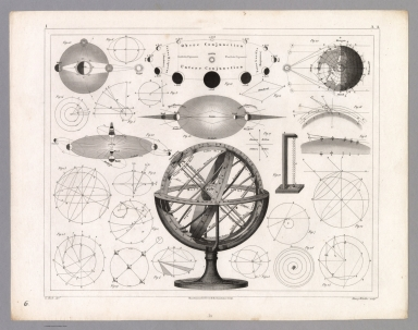 Diagram: Plate 6. Celestial Diagrams and Instruments.