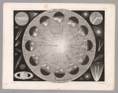 Diagram: Plate 8. Seasons, Nebulae, Stars, and Comets.