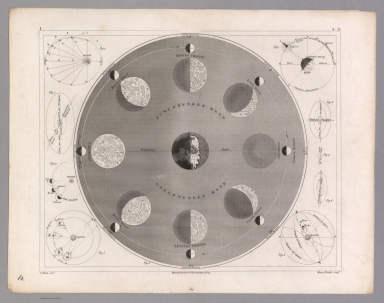 Plate 10. Planet - Moon Relationships.