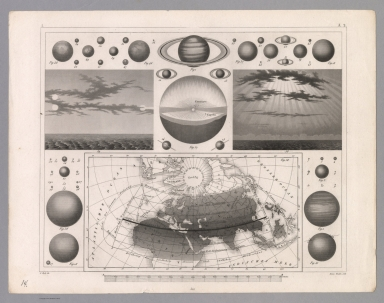 Plate 14. Planet Sizes and Distances.
