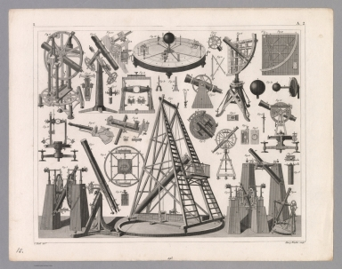 Diagram: Plate 15. Astronomy: Instruments.