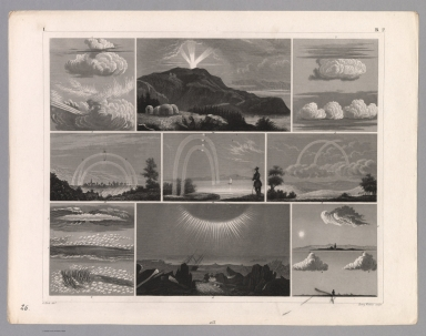 Diagram and View: Plate 26. Clouds, Rainbows, Aurora Borealis.