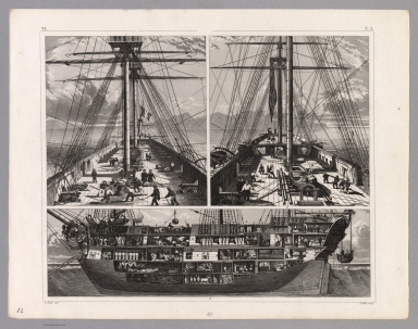View: Plate 12. Decks and Cutaway Lengthwise View of a French Ship of the Line.