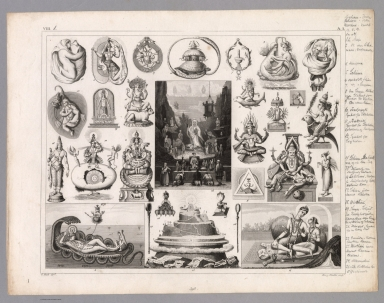 View: Plate 1. Indian Gods and Religion.