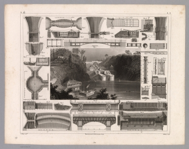 View: Plate 10. Construction of Canals and Dams.