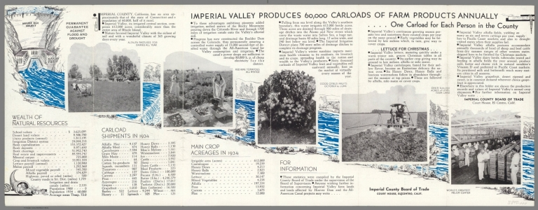Text: Imperial County California. America's Winter Garden