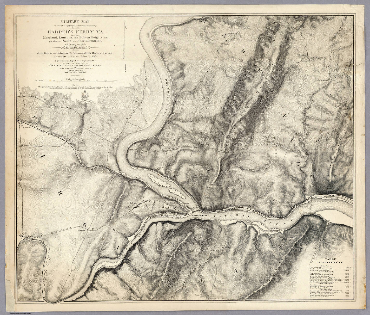 Military Map of the country adjacent to Harpers Ferry Va