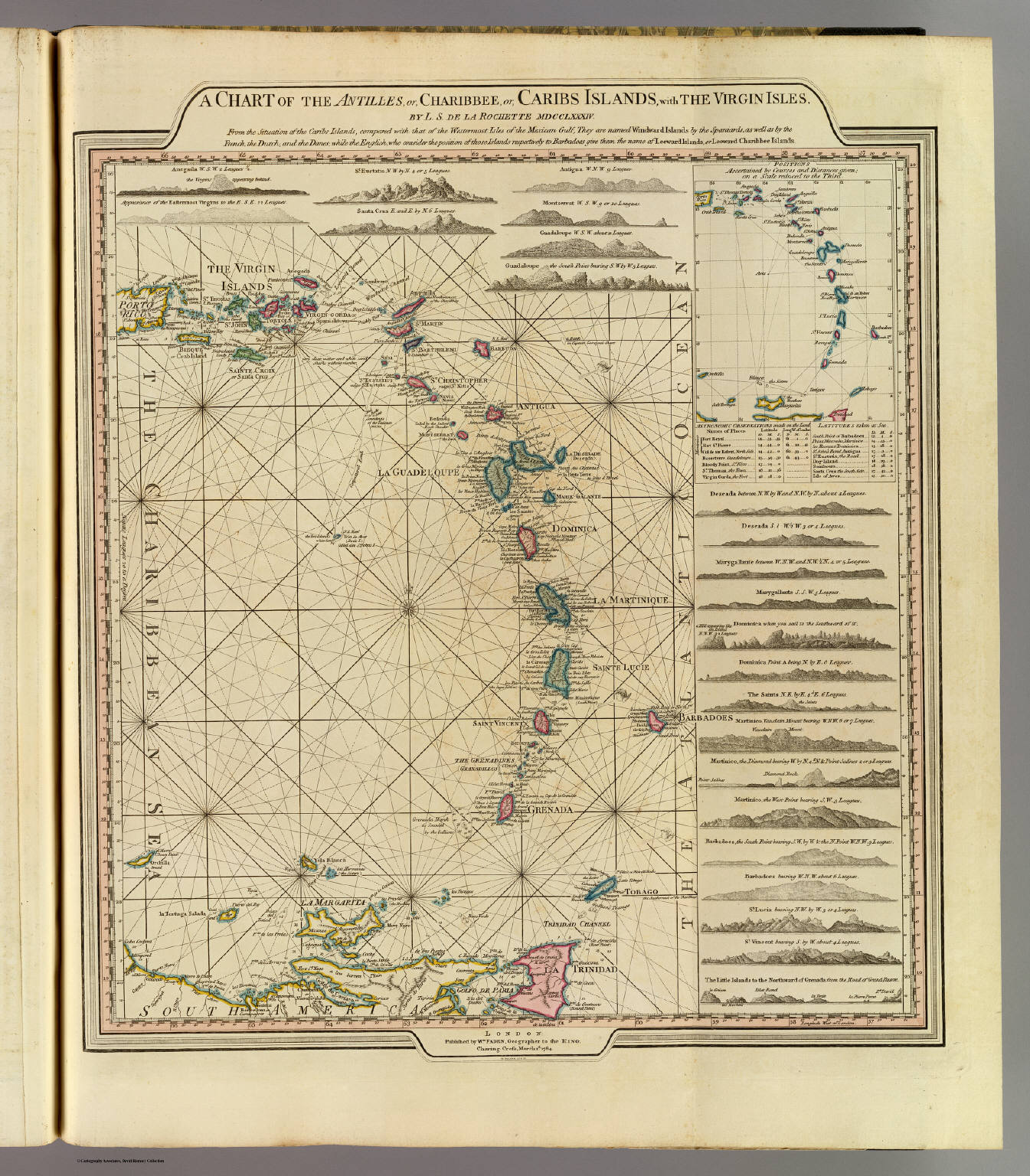 Historic Maps » All