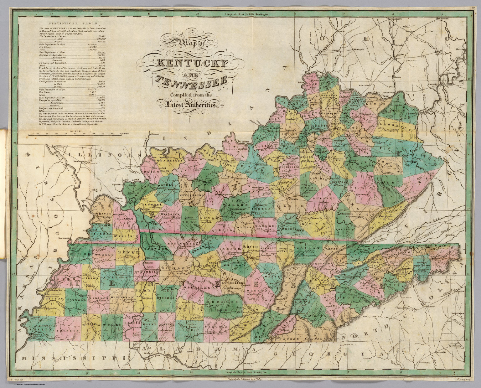 Kentucky Tennessee David Rumsey Historical Map Collection - Kentucky tennessee map
