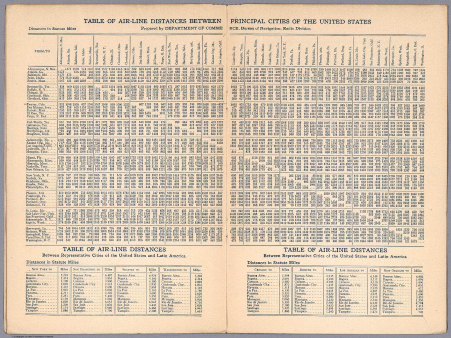 Distance Table Table Of Air Line Distances Between Prinl Cities Of The United States