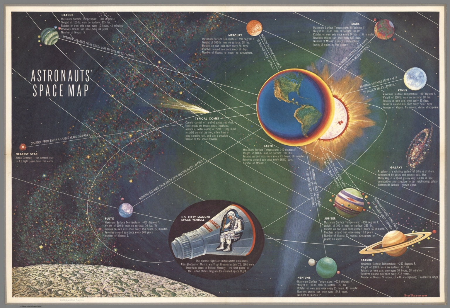 Astronauts Space Map David Rumsey Historical Map Collection - Space map
